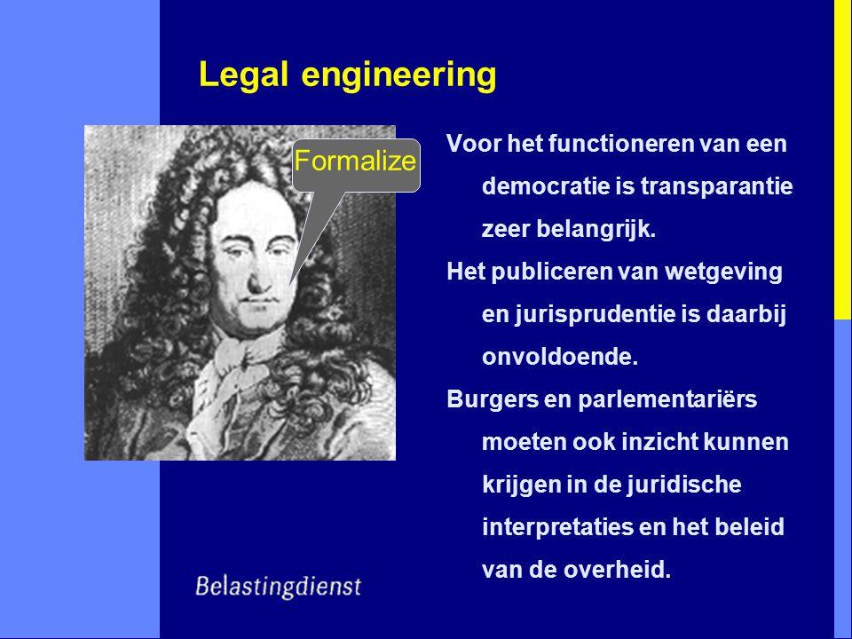 Legal engineering Voor het functioneren van een democratie is transparantie zeer belangrijk.