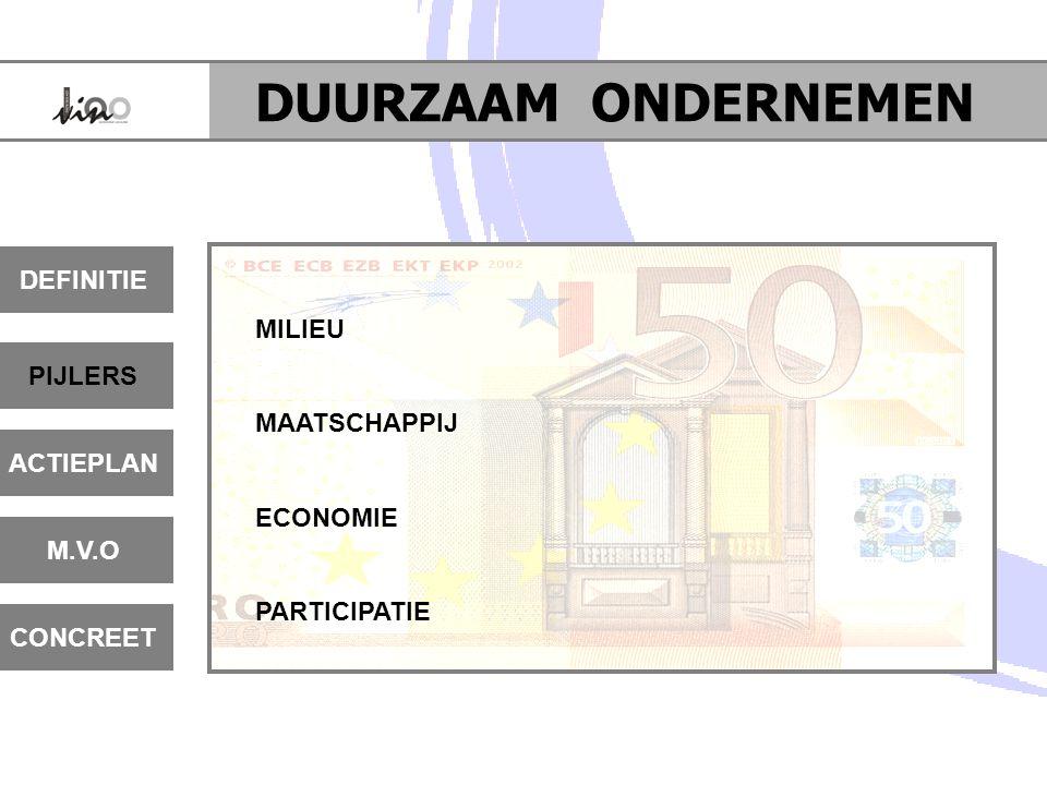 DUURZAAM ONDERNEMEN DEFINITIE PIJLERS ACTIEPLAN M.V.O CONCREET ZOEKEN NAAR ALTERNATIEVE ENERGIE (zon-wind-wamtepomp) ARMOEDEBESTRIJDING VERANDERING IN CONSUMPTIEPATRONEN BESCHERMING & BEVORDERING VAN GEZONDHEID V/D MENS BEVORDERING VAN EDUCATIEVE MIDDELEN INTERNATIONALE JURIDISCHE AFSTEMMING RECYCLAGE INGAAN TEGEN ONTBOSSING BESCHERMING VAN DE ATMOSFEER