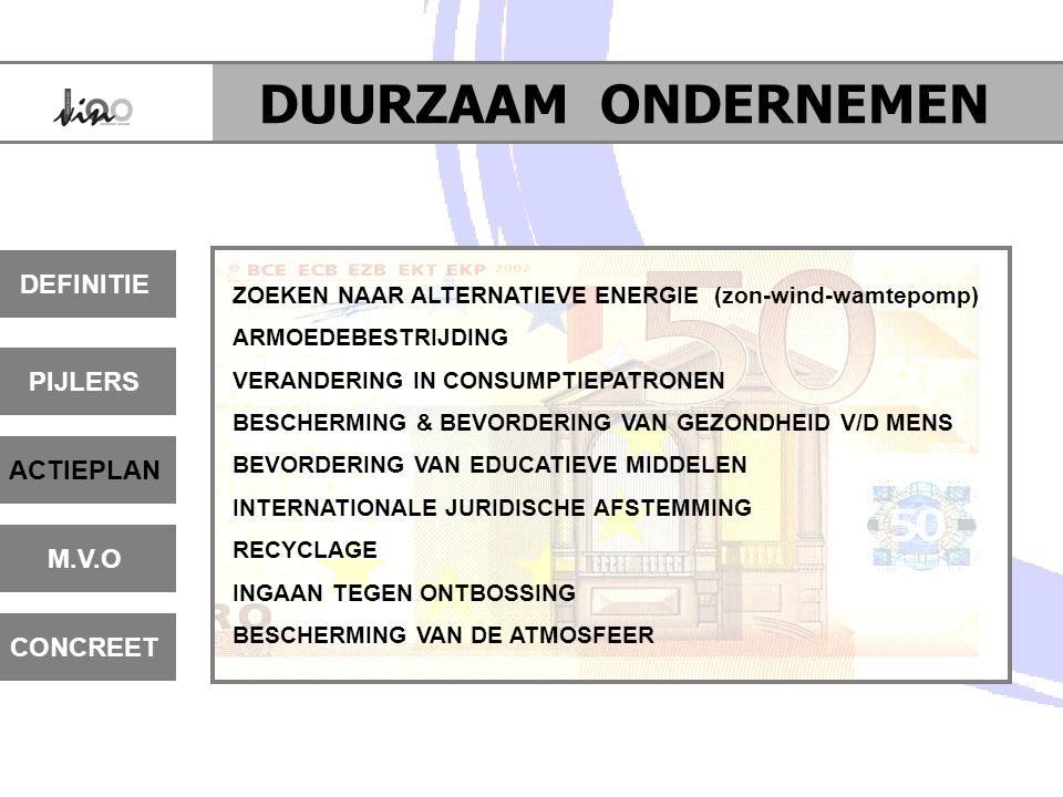 DUURZAAM ONDERNEMEN DEFINITIE PIJLERS ACTIEPLAN M.V.O CONCREET ZOEKEN NAAR ALTERNATIEVE ENERGIE (zon-wind-wamtepomp) ARMOEDEBESTRIJDING VERANDERING IN