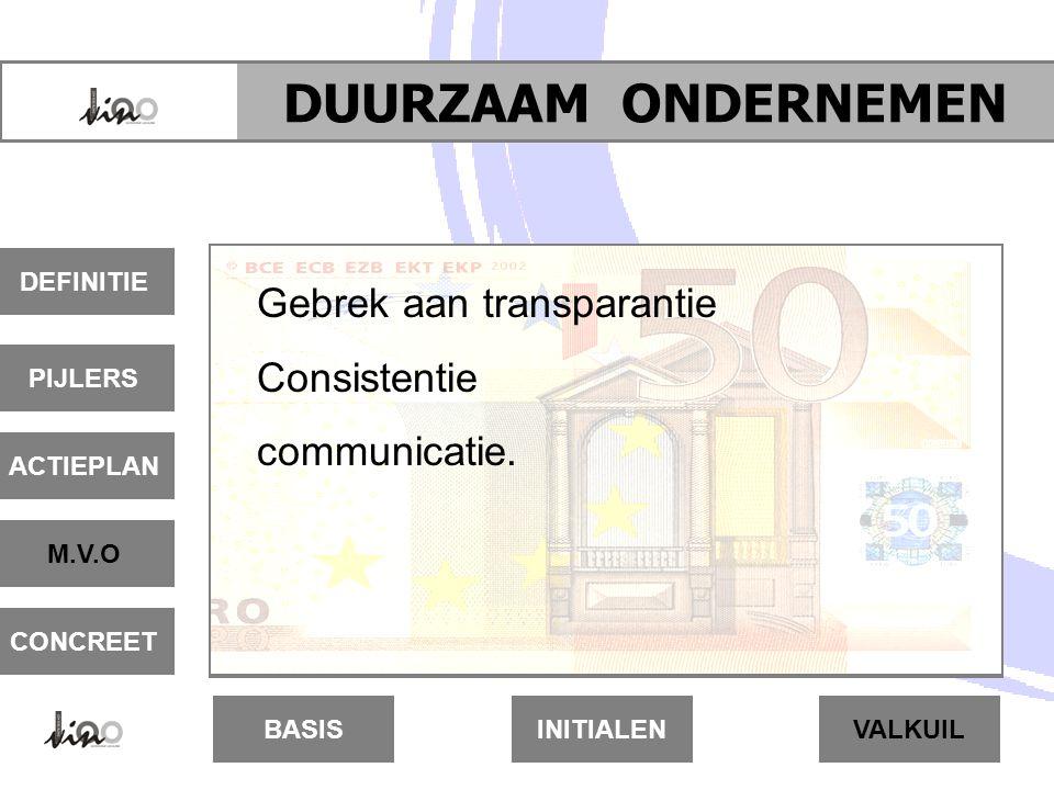 DEFINITIE PIJLERS ACTIEPLAN M.V.O CONCREET BASISINITIALENVALKUIL DUURZAAM ONDERNEMEN Gebrek aan transparantie Consistentie communicatie.