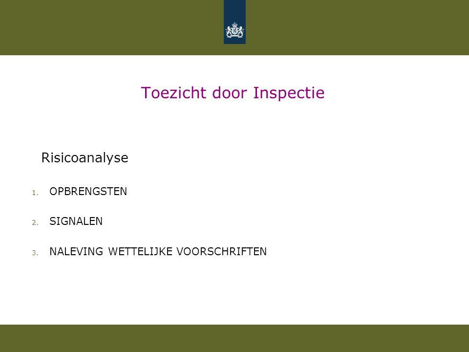 Toezicht door Inspectie Risicoanalyse 1. OPBRENGSTEN 2. SIGNALEN 3. NALEVING WETTELIJKE VOORSCHRIFTEN