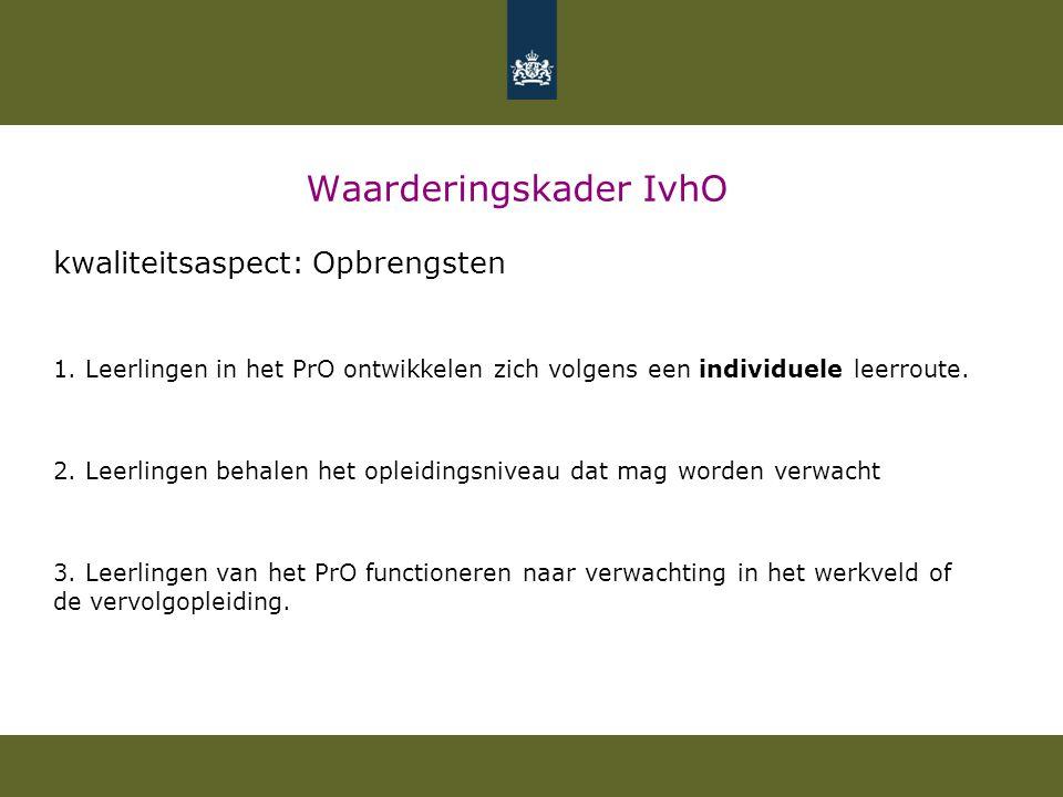 Waarderingskader IvhO kwaliteitsaspect: Opbrengsten 1. Leerlingen in het PrO ontwikkelen zich volgens een individuele leerroute. 2. Leerlingen behalen