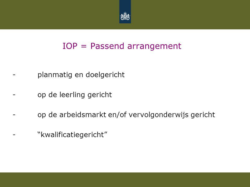 IOP = Passend arrangement -planmatig en doelgericht -op de leerling gericht -op de arbeidsmarkt en/of vervolgonderwijs gericht - kwalificatiegericht