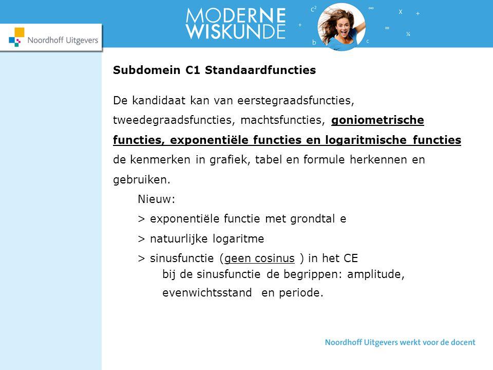 Subdomein C1 Standaardfuncties De kandidaat kan van eerstegraadsfuncties, tweedegraadsfuncties, machtsfuncties, goniometrische functies, exponentiële functies en logaritmische functies de kenmerken in grafiek, tabel en formule herkennen en gebruiken.
