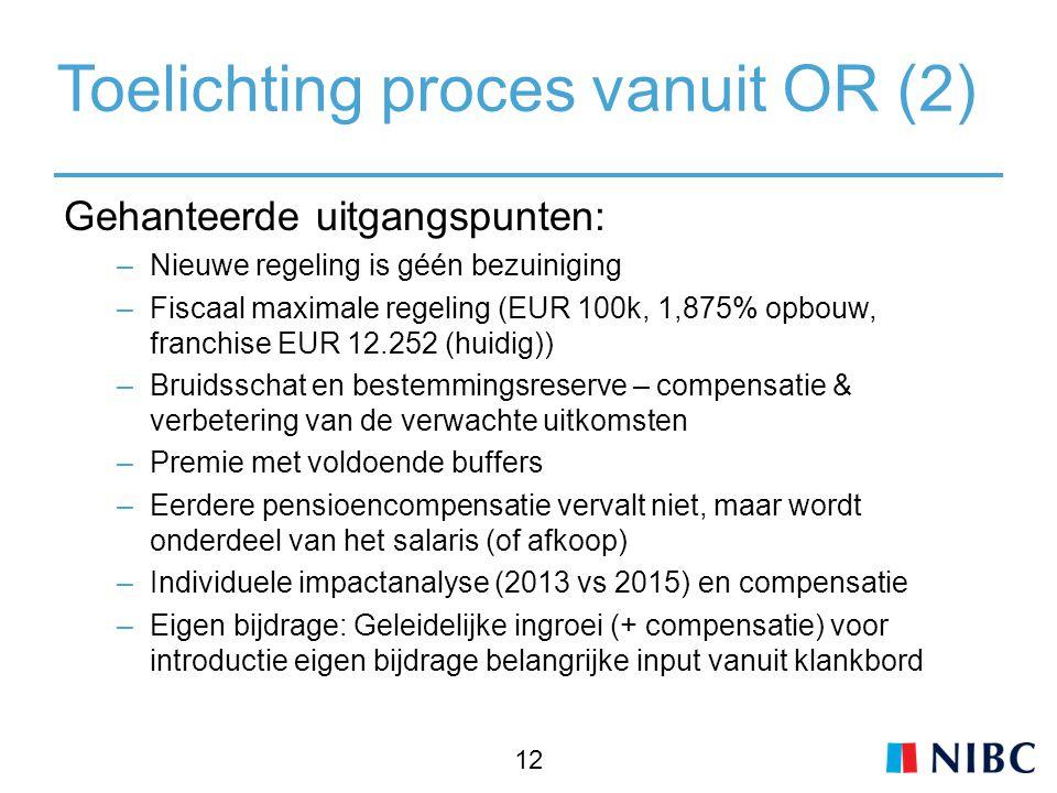 Toelichting proces vanuit OR (2) Gehanteerde uitgangspunten: –Nieuwe regeling is géén bezuiniging –Fiscaal maximale regeling (EUR 100k, 1,875% opbouw, franchise EUR 12.252 (huidig)) –Bruidsschat en bestemmingsreserve – compensatie & verbetering van de verwachte uitkomsten –Premie met voldoende buffers –Eerdere pensioencompensatie vervalt niet, maar wordt onderdeel van het salaris (of afkoop) –Individuele impactanalyse (2013 vs 2015) en compensatie –Eigen bijdrage: Geleidelijke ingroei (+ compensatie) voor introductie eigen bijdrage belangrijke input vanuit klankbord 12
