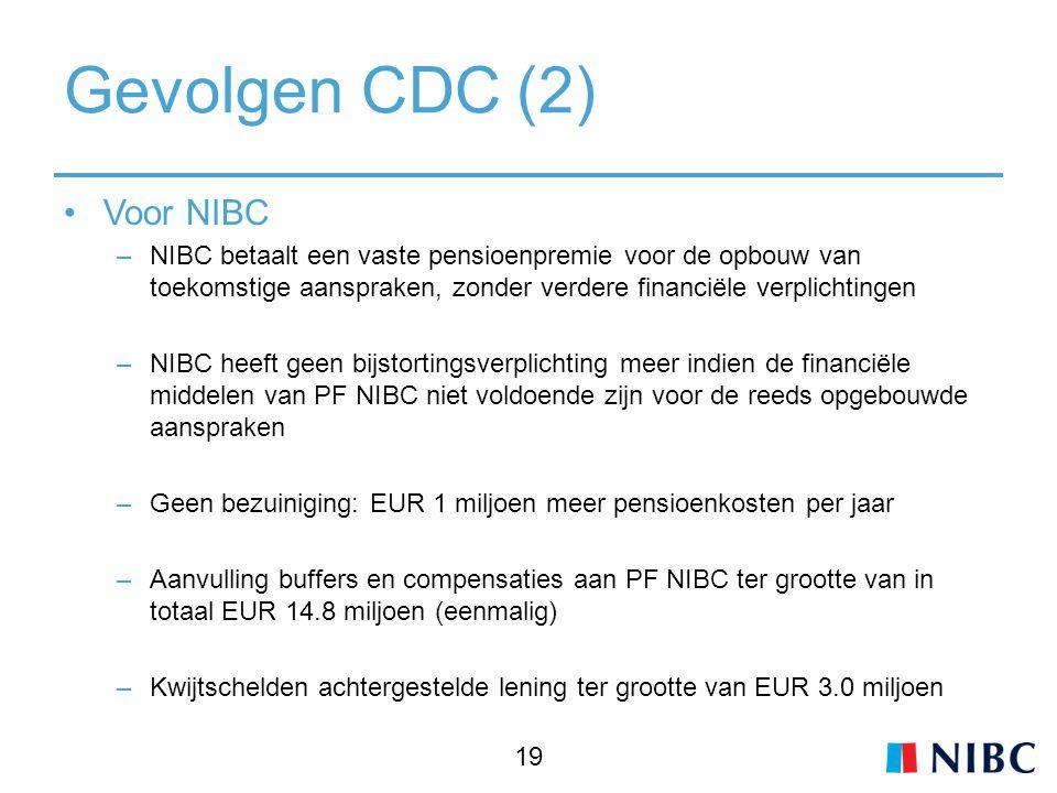 Gevolgen CDC (2) Voor NIBC –NIBC betaalt een vaste pensioenpremie voor de opbouw van toekomstige aanspraken, zonder verdere financiële verplichtingen –NIBC heeft geen bijstortingsverplichting meer indien de financiële middelen van PF NIBC niet voldoende zijn voor de reeds opgebouwde aanspraken –Geen bezuiniging: EUR 1 miljoen meer pensioenkosten per jaar –Aanvulling buffers en compensaties aan PF NIBC ter grootte van in totaal EUR 14.8 miljoen (eenmalig) –Kwijtschelden achtergestelde lening ter grootte van EUR 3.0 miljoen 19