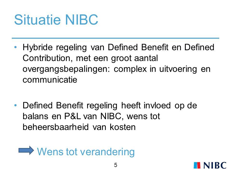 Situatie NIBC Hybride regeling van Defined Benefit en Defined Contribution, met een groot aantal overgangsbepalingen: complex in uitvoering en communicatie Defined Benefit regeling heeft invloed op de balans en P&L van NIBC, wens tot beheersbaarheid van kosten Wens tot verandering 5