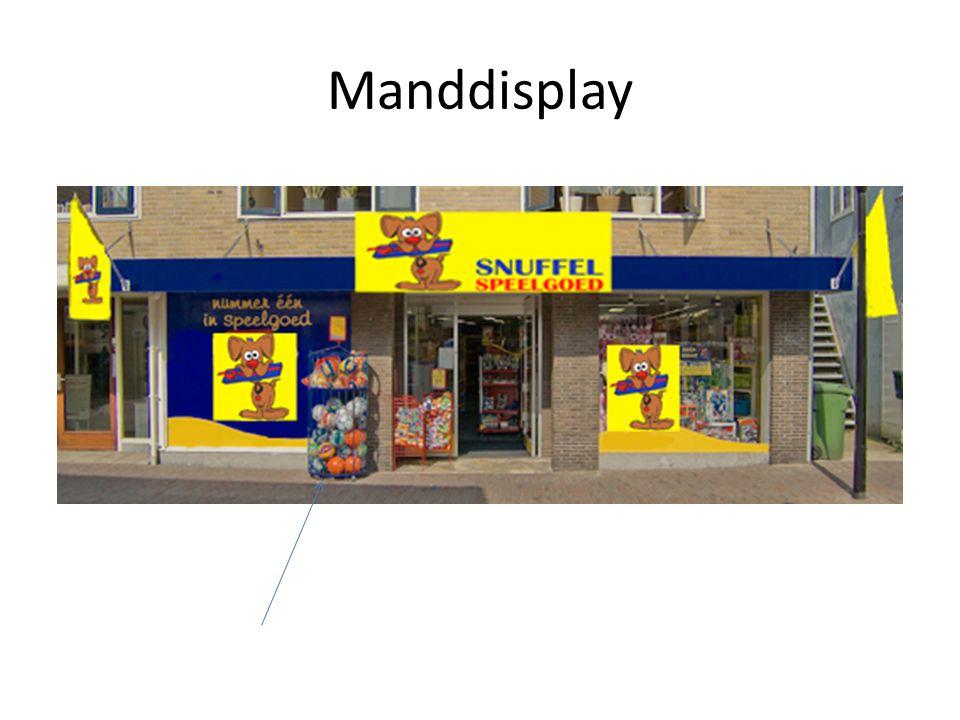 Manddisplay