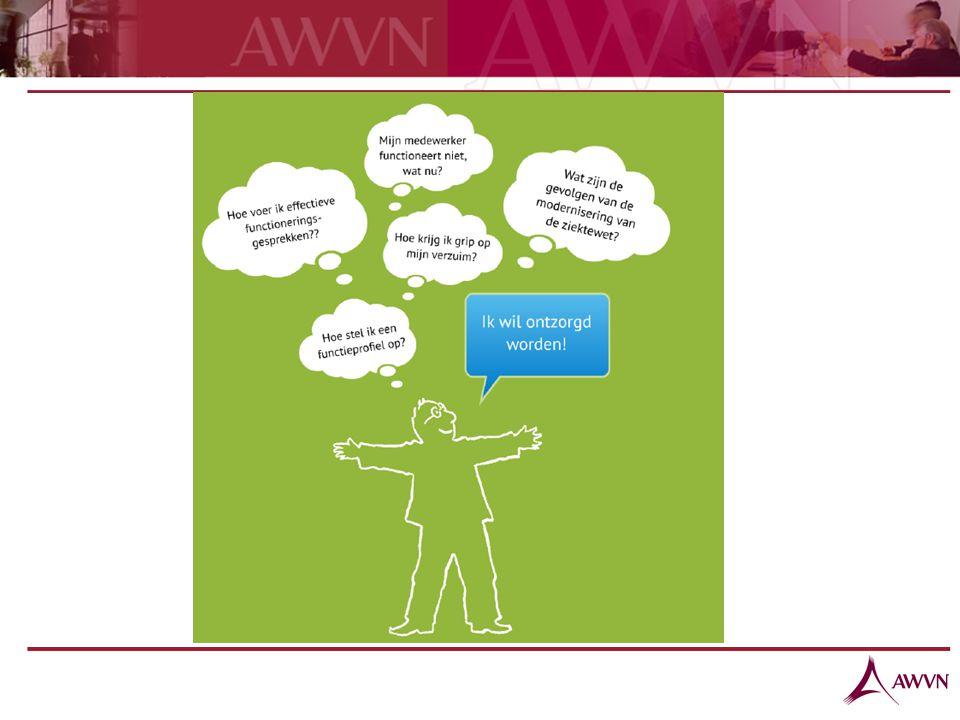 AWVN-modules
