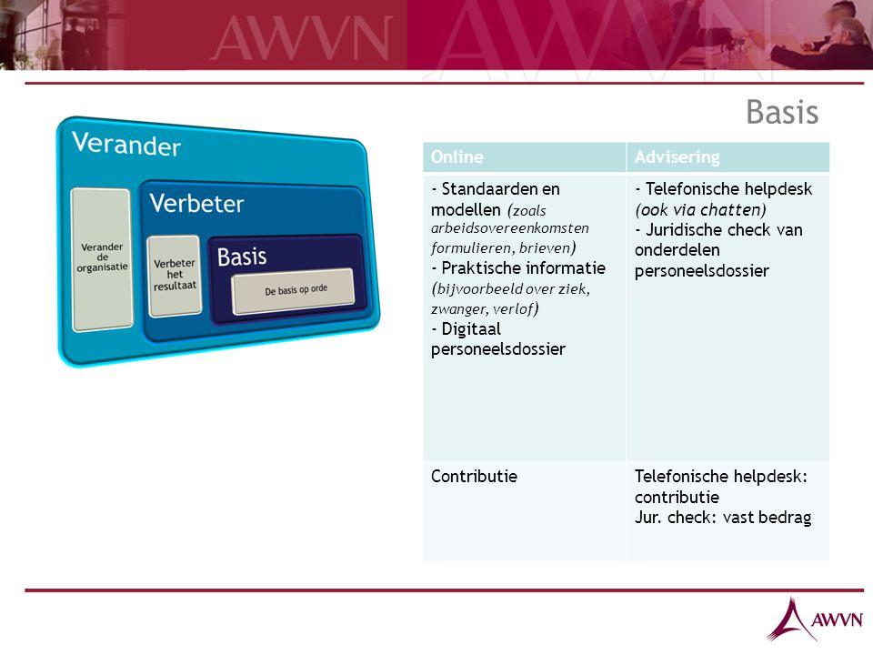 Basis OnlineAdvisering - Standaarden en modellen ( zoals arbeidsovereenkomsten formulieren, brieven ) - Praktische informatie ( bijvoorbeeld over ziek
