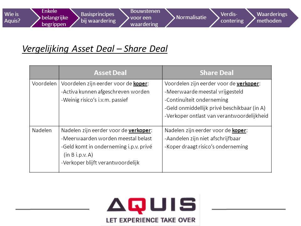 Vergelijking Asset Deal – Share Deal Asset DealShare Deal Voordelen Voordelen zijn eerder voor de koper: -Activa kunnen afgeschreven worden -Weinig ri