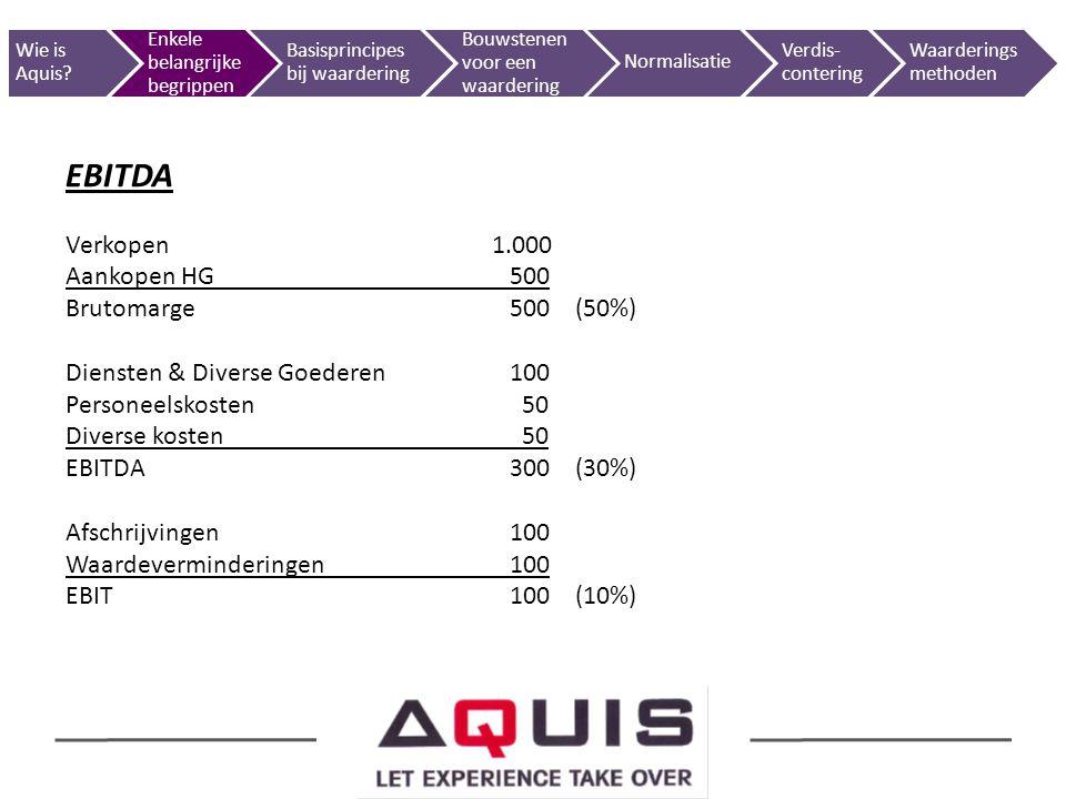 EBITDA Verkopen 1.000 Aankopen HG 500 Brutomarge 500 (50%) Diensten & Diverse Goederen 100 Personeelskosten 50 Diverse kosten 50 EBITDA 300 (30%) Afsc