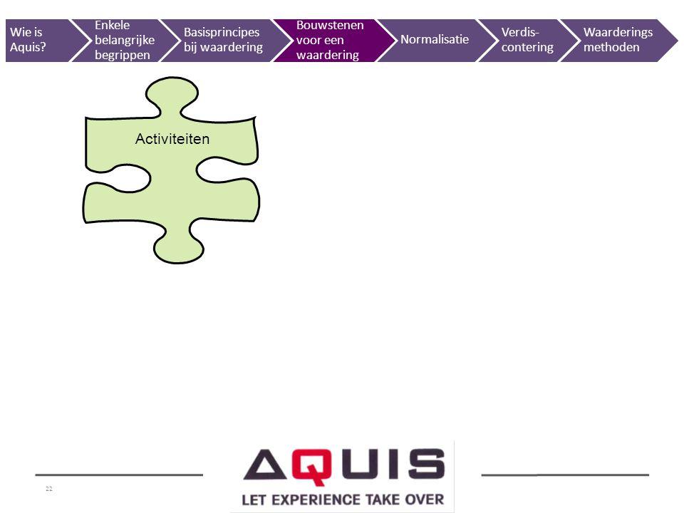 22 Activiteiten Wie is Aquis? Enkele belangrijke begrippen Basisprincipes bij waardering Bouwstenen voor een waardering Normalisatie Verdis- contering