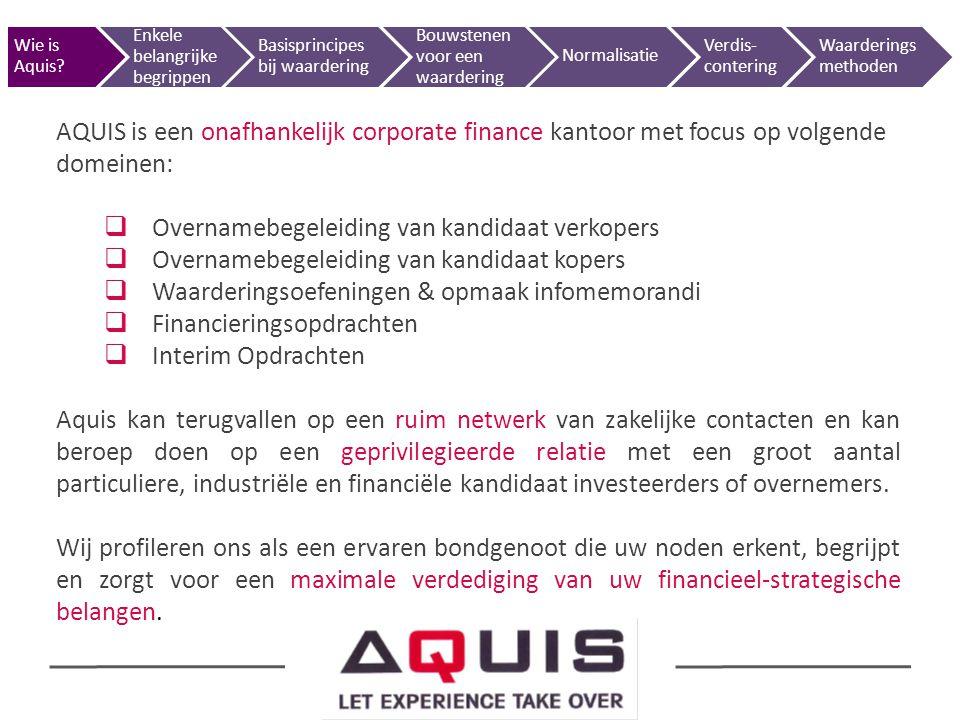 34 Rendement Bedrijfskapitaal Machines/uitrustingOvertollige activa Activiteiten Risicoprofiel Onroerende Goederen Wie is Aquis.