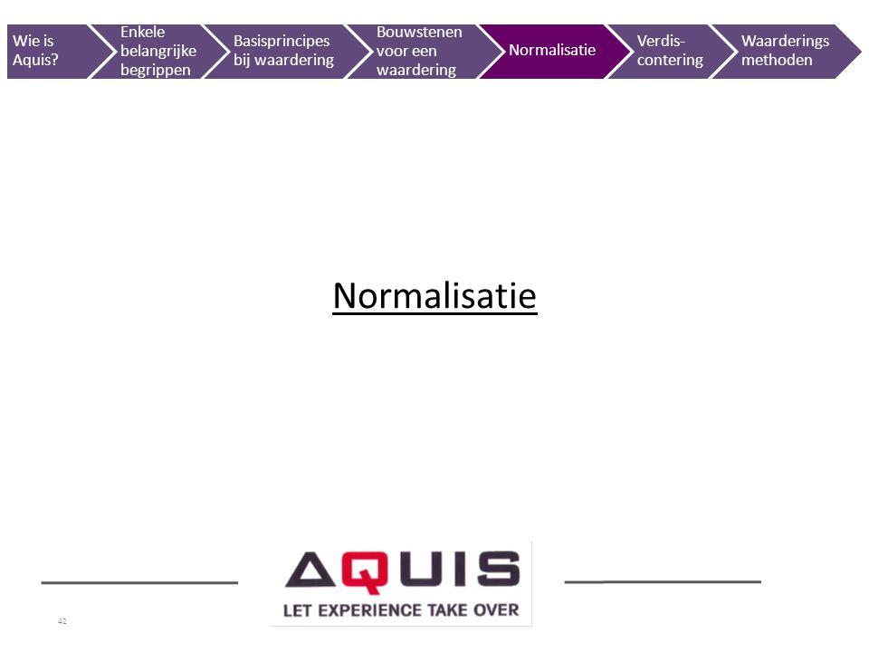 42 Normalisatie Wie is Aquis? Enkele belangrijke begrippen Basisprincipes bij waardering Bouwstenen voor een waardering Normalisatie Verdis- contering