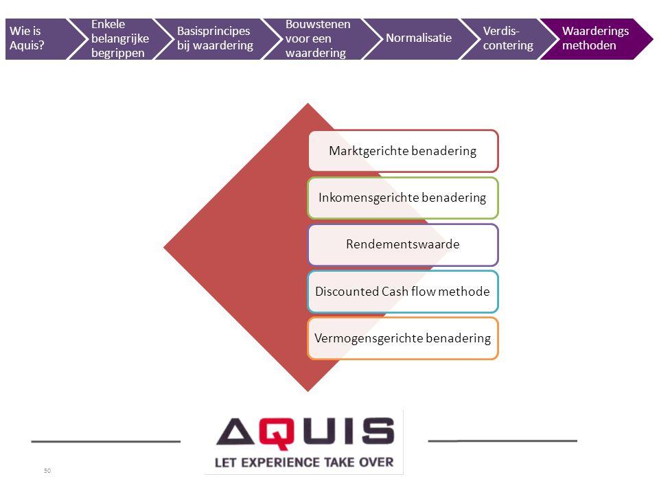 50 Marktgerichte benaderingInkomensgerichte benaderingRendementswaardeDiscounted Cash flow methodeVermogensgerichte benadering Wie is Aquis? Enkele be