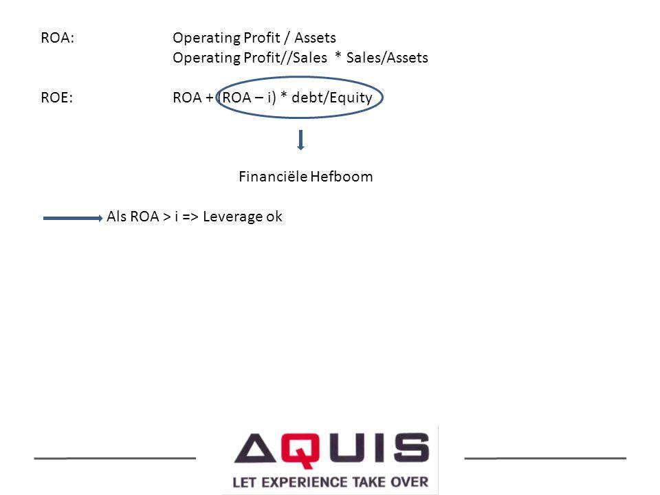ROA: Operating Profit / Assets Operating Profit//Sales * Sales/Assets ROE: ROA + (ROA – i) * debt/Equity Financiële Hefboom Als ROA > i => Leverage ok