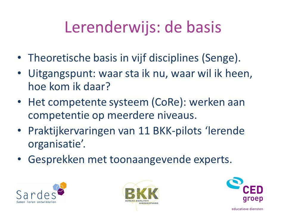 Lerenderwijs: de basis Theoretische basis in vijf disciplines (Senge).