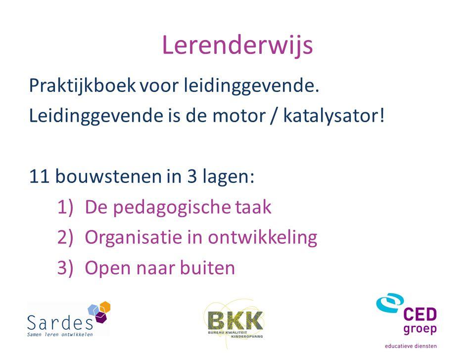 Lerenderwijs Praktijkboek voor leidinggevende.Leidinggevende is de motor / katalysator.