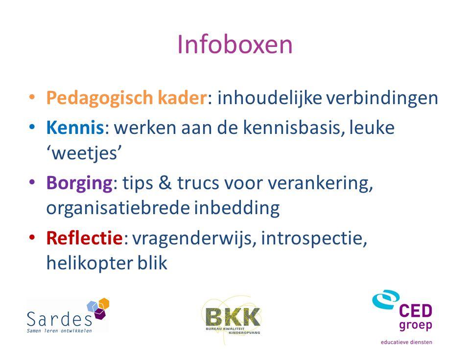 Infoboxen Pedagogisch kader: inhoudelijke verbindingen Kennis: werken aan de kennisbasis, leuke 'weetjes' Borging: tips & trucs voor verankering, organisatiebrede inbedding Reflectie: vragenderwijs, introspectie, helikopter blik