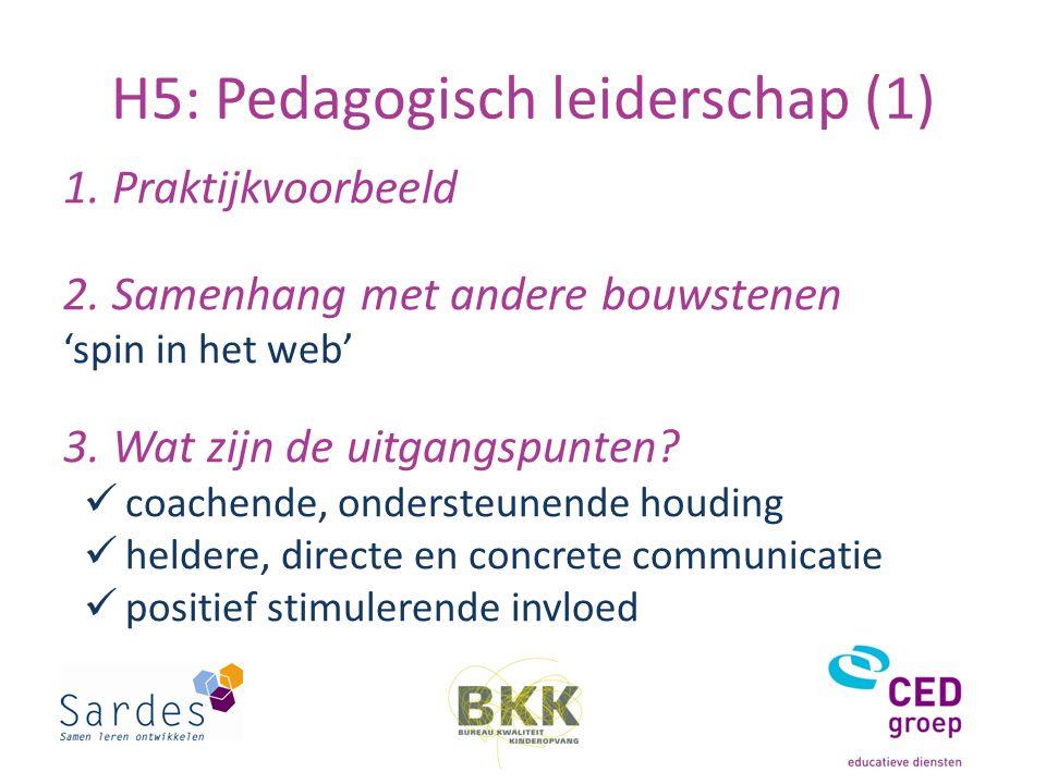 H5: Pedagogisch Leiderschap (2) 4.Waar sta je nu.