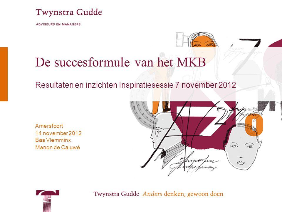 © Twynstra Gudde 14-11-2012 De succesformule van het MKB Inhoud van de inspiratiesessie De inspiratiesessie is gestart met korte inspirerende presentaties van: –Bas Vlemminx (Twynstra Gudde) over het onderzoek ( zie de volgende sheets ) –Oscar van Veen (internetbureau Mangrove) over de opbouw en het succes van Mangrove ( zie ook: http://blog.mangrove.nl/?pageID=3&messageID=36947 )http://blog.mangrove.nl/?pageID=3&messageID=36947 –Giel Pastoor (Parktheater Eindhoven) over de omslag naar meer klantgerichtheid en betrokkenheid ( zie bijgevoegde presentatie ) Vervolgens is de verdieping gezocht in werksessies rondom eigen cases en thema's om organisaties een stap te laten maken in lijn met de gevonden succesformule.