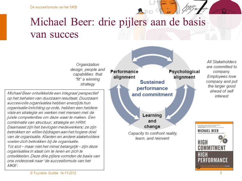© Twynstra Gudde 14-11-2012 De succesformule van het MKB 5 Michael Beer: drie pijlers aan de basis van succes Michael Beer ontwikkelde een integraal perspectief op het behalen van duurzaam resultaat.