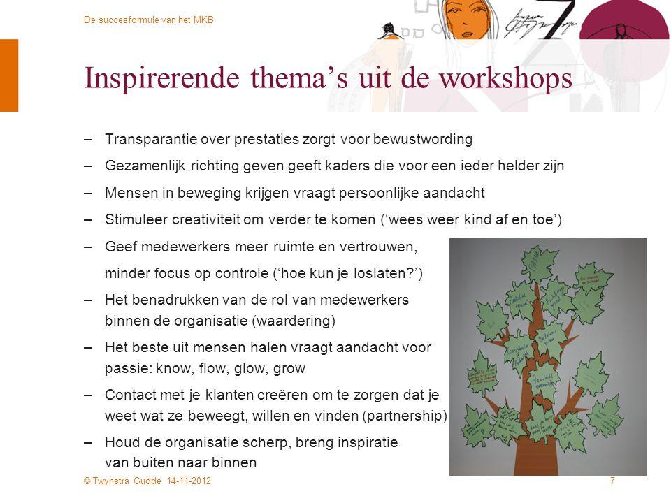 © Twynstra Gudde 14-11-2012 De succesformule van het MKB Inspirerende thema's uit de workshops –Transparantie over prestaties zorgt voor bewustwording