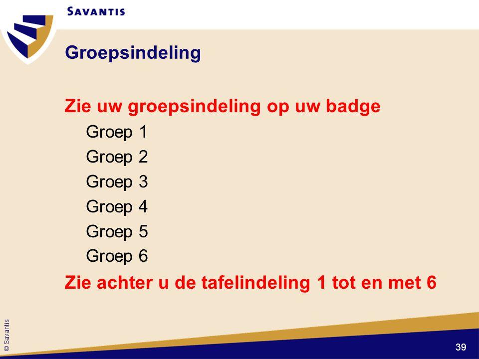 © Savantis Groepsindeling Zie uw groepsindeling op uw badge Groep 1 Groep 2 Groep 3 Groep 4 Groep 5 Groep 6 Zie achter u de tafelindeling 1 tot en met