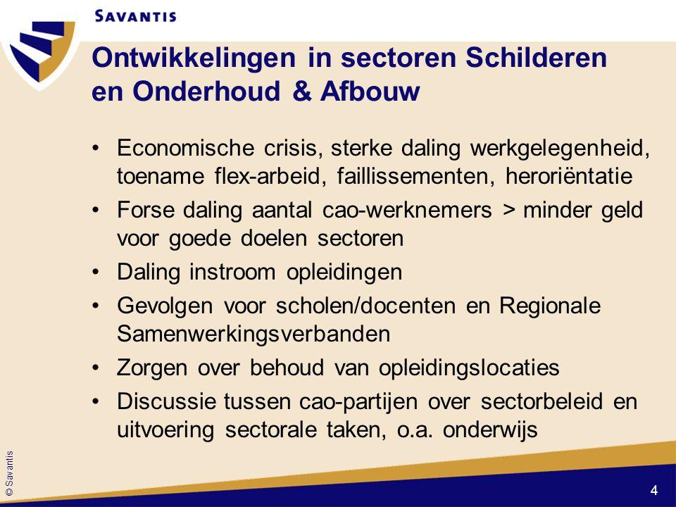 © Savantis Ontwikkelingen in sectoren Schilderen en Onderhoud & Afbouw Economische crisis, sterke daling werkgelegenheid, toename flex-arbeid, faillis