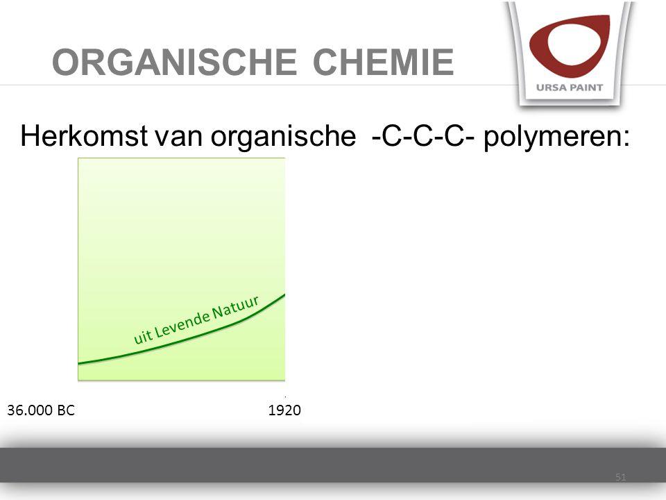 Herkomst van organische -C-C-C- polymeren: 2010 uit Levende Natuur ? 36.000 BC 20% 80% ORGANISCHE CHEMIE 19202070 uit Aardolie 51