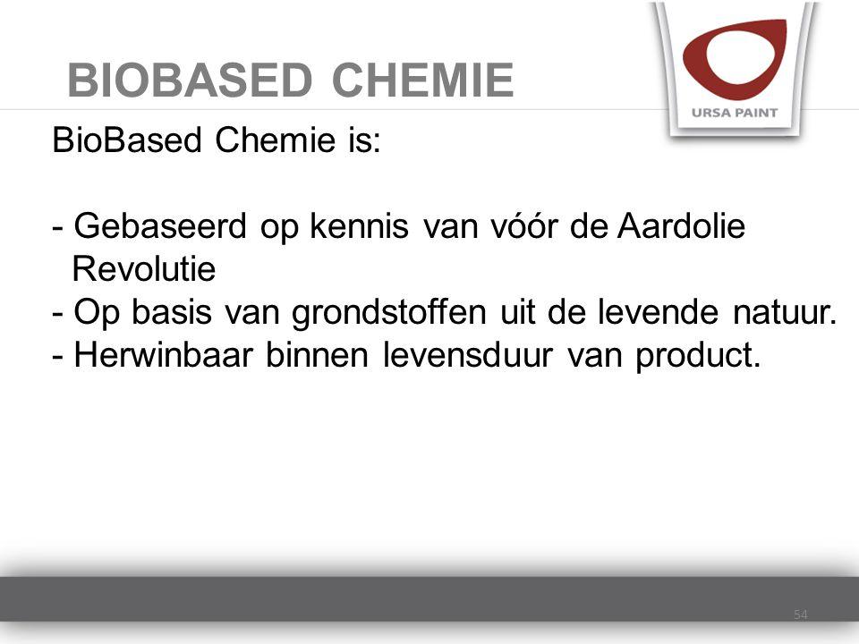 BioBased Chemie is: - Gebaseerd op kennis van vóór de Aardolie Revolutie - Op basis van grondstoffen uit de levende natuur. - Herwinbaar binnen levens