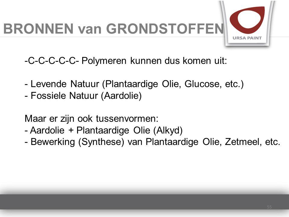 BRONNEN van GRONDSTOFFEN -C-C-C-C-C- Polymeren kunnen dus komen uit: - Levende Natuur (Plantaardige Olie, Glucose, etc.) - Fossiele Natuur (Aardolie)
