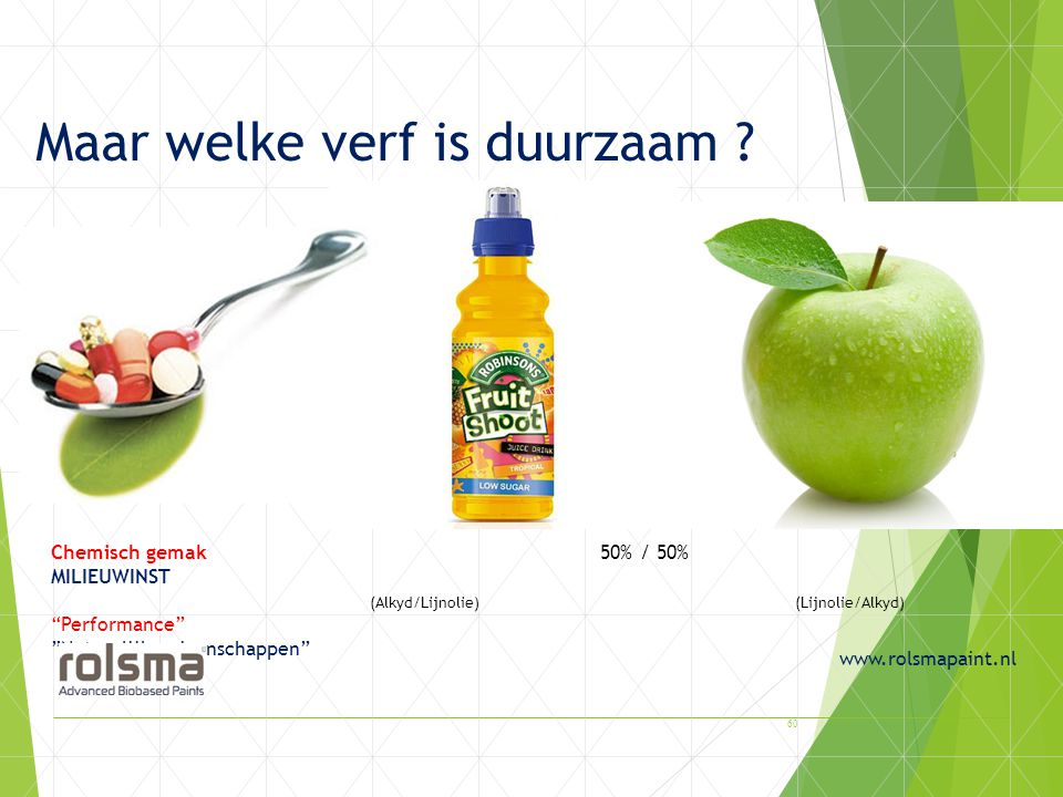 """Maar welke verf is duurzaam ? www.rolsmapaint.nl Chemisch gemak 50% / 50% MILIEUWINST (Alkyd/Lijnolie)(Lijnolie/Alkyd) """"Performance"""" """"Natuurlijke eige"""