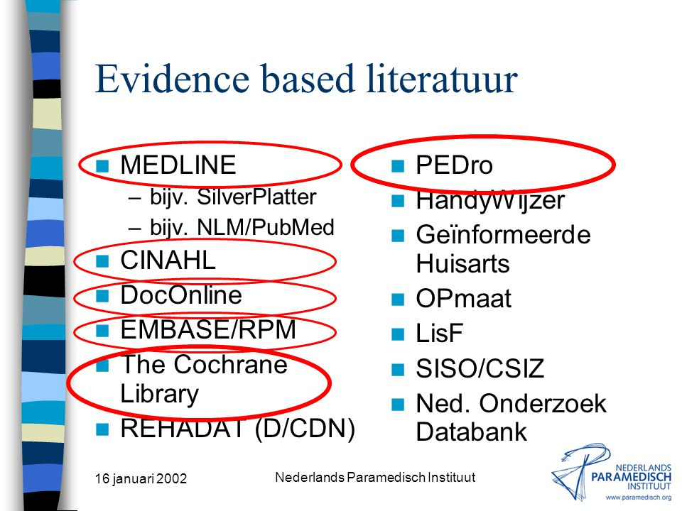 16 januari 2002 Nederlands Paramedisch Instituut Onderzoek MEDLINE –bijv. SilverPlatter –bijv. NLM/PubMed CINAHL DocOnline EMBASE/RPM The Cochrane Lib