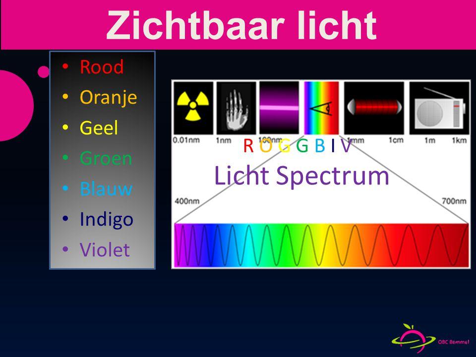 Rood Oranje Geel Groen Blauw Indigo Violet Licht Spectrum R O G G B I V Zichtbaar licht