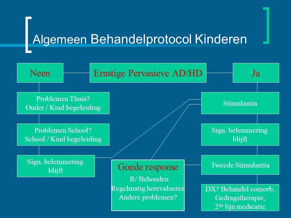 Algemeen Behandelprotocol Kinderen Ernstige Pervasieve AD/HDNeenJa Problemen Thuis.