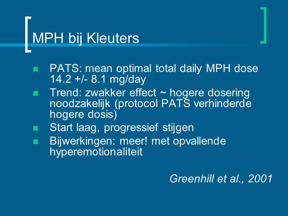 MPH bij Kleuters PATS: mean optimal total daily MPH dose 14.2 +/- 8.1 mg/day Trend: zwakker effect ~ hogere dosering noodzakelijk (protocol PATS verhinderde hogere dosis) Start laag, progressief stijgen Bijwerkingen: meer.