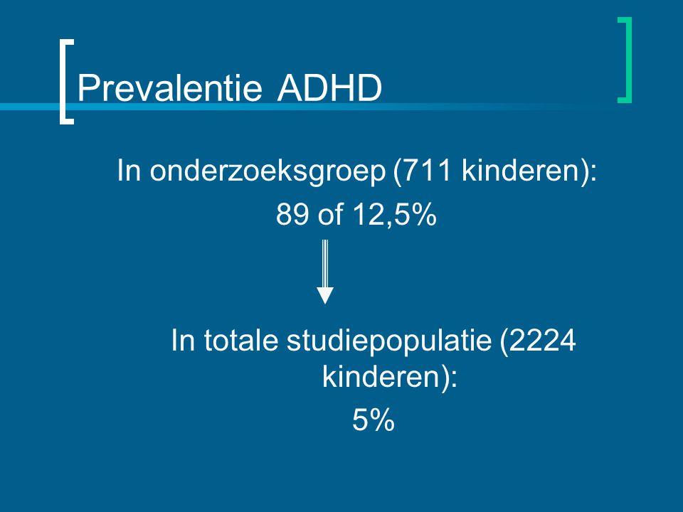 Prevalentie ADHD In onderzoeksgroep (711 kinderen): 89 of 12,5% In totale studiepopulatie (2224 kinderen): 5%