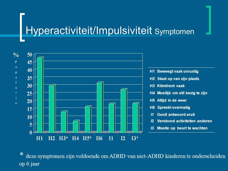 Hyperactiviteit/Impulsiviteit Symptomen H1 Beweegt vaak onrustig H2 Staat op van zijn plaats H3 Klimt/rent vaak H4 Moeilijk om stil bezig te zijn H5 Altijd in de weer H6 Spreekt overmatig I1 Gooit antwoord eruit I2 Verstoord activiteiten anderen I3 Moeite op beurt te wachten * deze symptomen zijn voldoende om ADHD van niet-ADHD kinderen te onderscheiden op 6 jaar %Populatie%Populatie