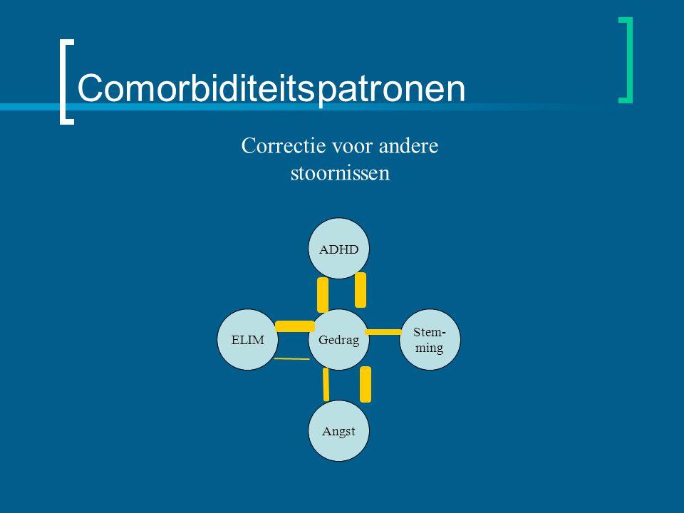 Comorbiditeitspatronen Correctie voor andere stoornissen