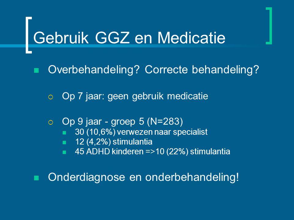 Gebruik GGZ en Medicatie Overbehandeling.Correcte behandeling.