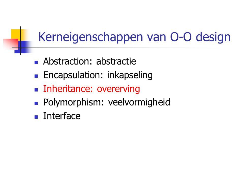 Kerneigenschappen van O-O design Abstraction: abstractie Encapsulation: inkapseling Inheritance: overerving Polymorphism: veelvormigheid Interface