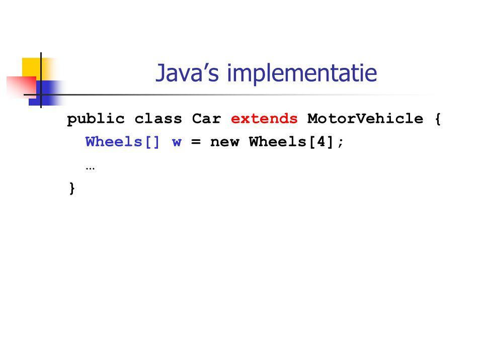 Java's implementatie public class Car extends MotorVehicle { Wheels[] w = new Wheels[4]; … }