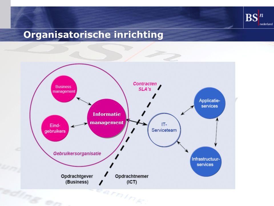 Organisatorische inrichting Informatie management Informatie management