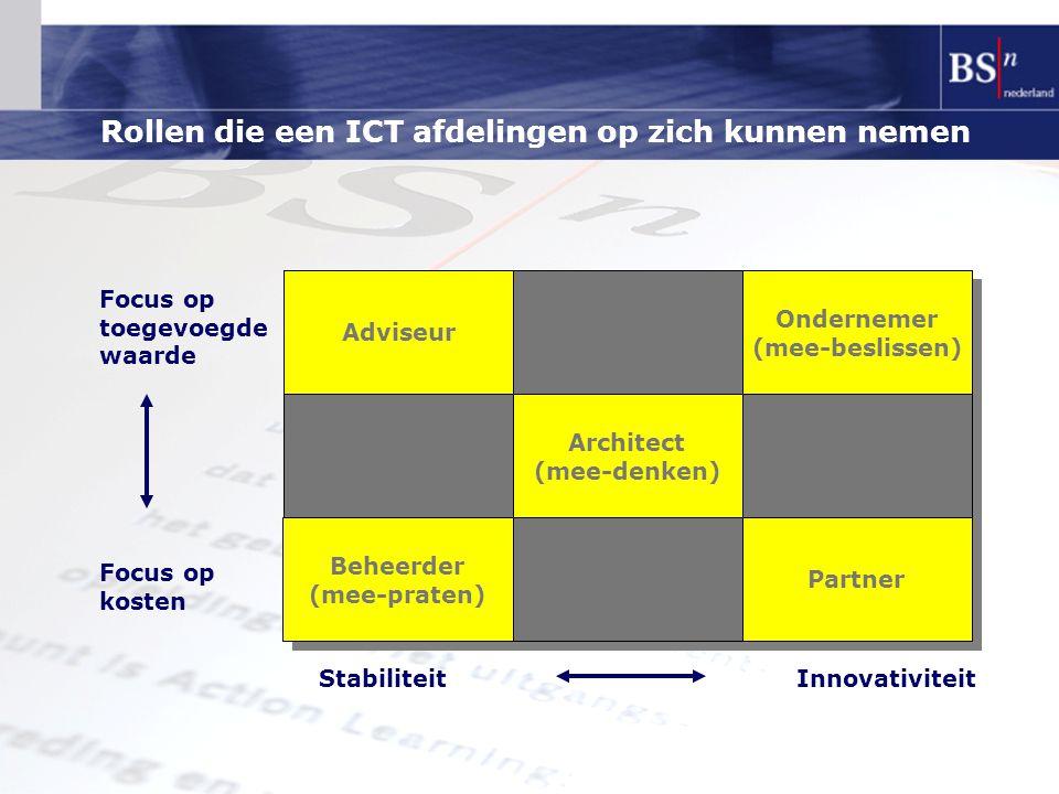 Rollen die een ICT afdelingen op zich kunnen nemen Focus op toegevoegde waarde Focus op kosten StabiliteitInnovativiteit Adviseur Architect (mee-denke