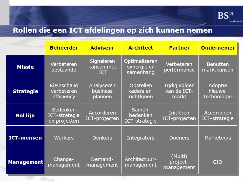 Rollen die een ICT afdelingen op zich kunnen nemen BeheerderAdviseurArchitectPartnerOndernemer Missie Strategie Rol lijn ICT-mensen Management Verbete