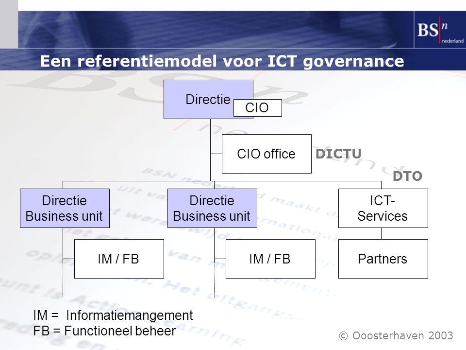 Een referentiemodel voor ICT governance Directie CIO office IM / FB Directie Business unit Directie Business unit ICT- Services Partners CIO IM = Info