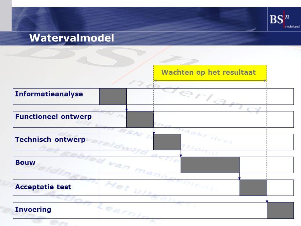 Watervalmodel Informatieanalyse Functioneel ontwerp Technisch ontwerp Bouw Acceptatie test Invoering Wachten op het resultaat