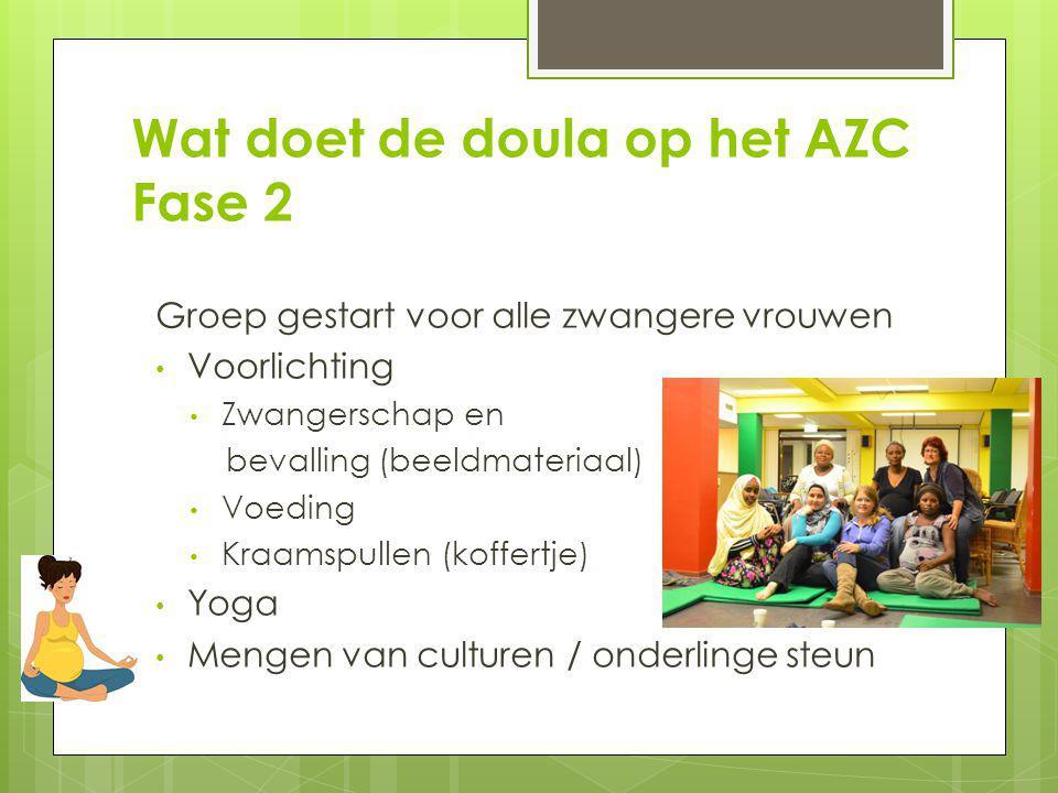 Wat doet de doula op het AZC Fase 2 Groep gestart voor alle zwangere vrouwen Voorlichting Zwangerschap en bevalling (beeldmateriaal) Voeding Kraamspullen (koffertje) Yoga Mengen van culturen / onderlinge steun